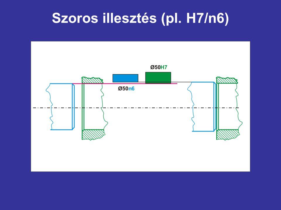 Szoros illesztés (pl. H7/n6)