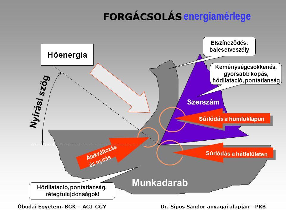 energiamérlege FORGÁCSOLÁS Munkadarab Nyírási szög Hőenergia Szerszám