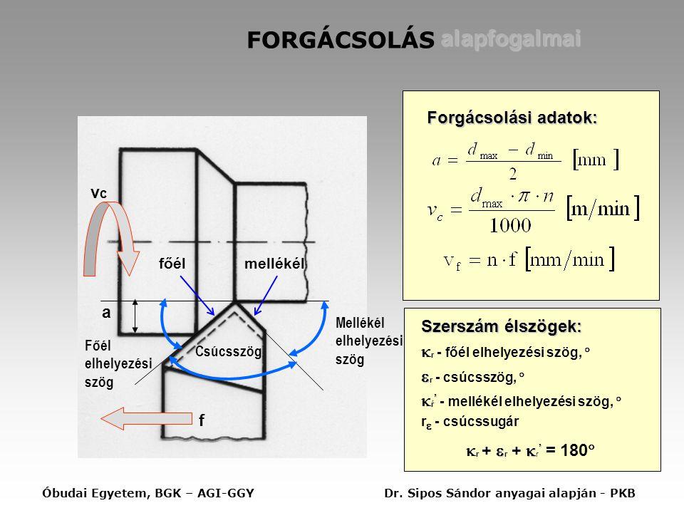 Óbudai Egyetem, BGK – AGI-GGY Dr. Sipos Sándor anyagai alapján - PKB