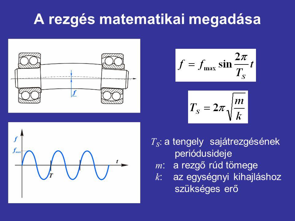 A rezgés matematikai megadása