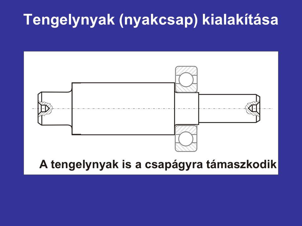 Tengelynyak (nyakcsap) kialakítása