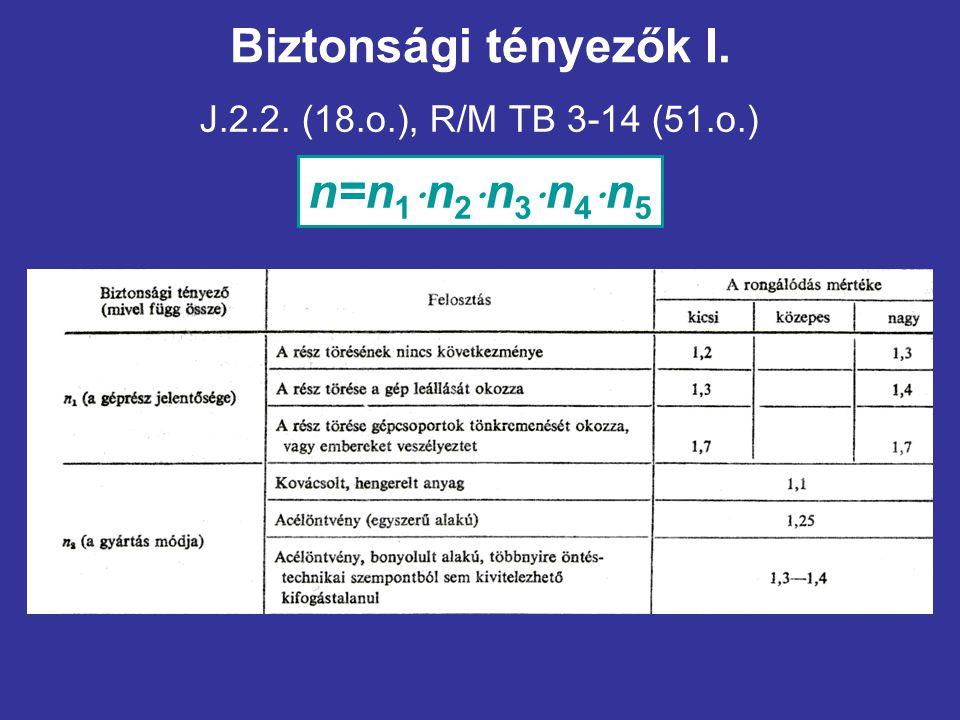 Biztonsági tényezők I. n=n1n2n3n4n5