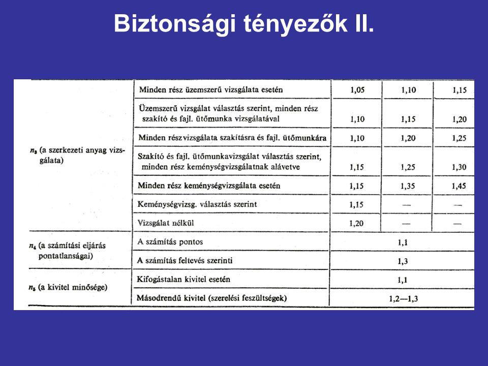 Biztonsági tényezők II.