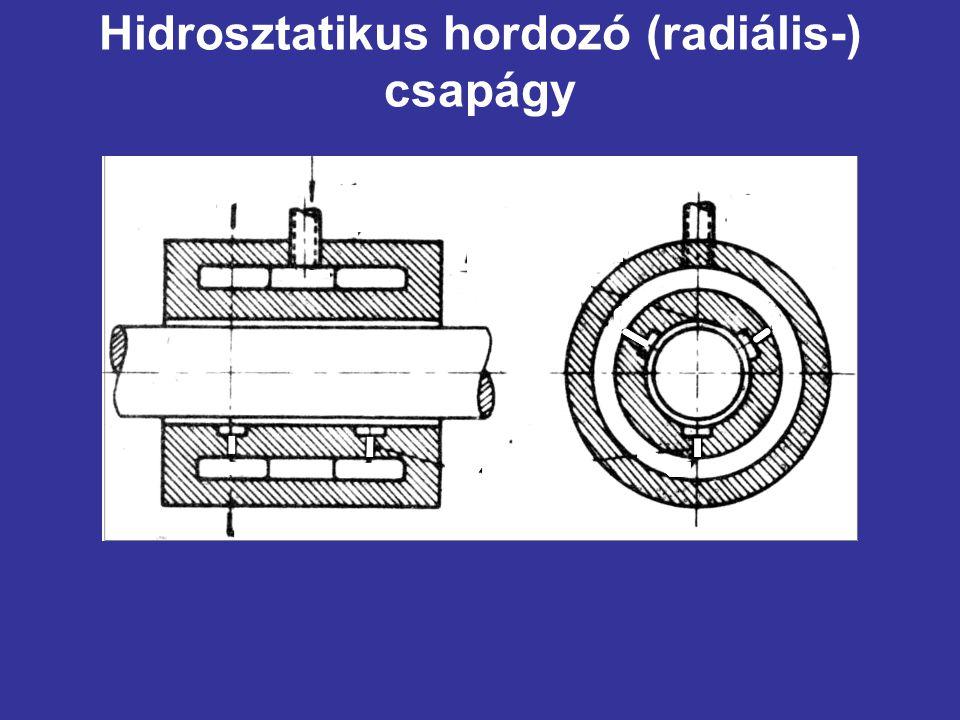 Hidrosztatikus hordozó (radiális-) csapágy