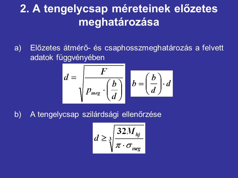 2. A tengelycsap méreteinek előzetes meghatározása