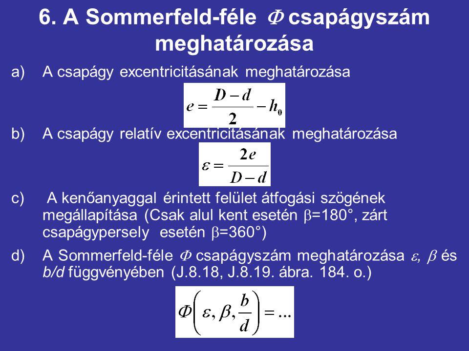 6. A Sommerfeld-féle  csapágyszám meghatározása