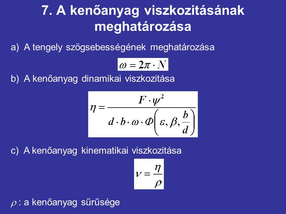 7. A kenőanyag viszkozitásának meghatározása
