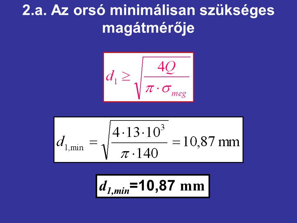 2.a. Az orsó minimálisan szükséges magátmérője