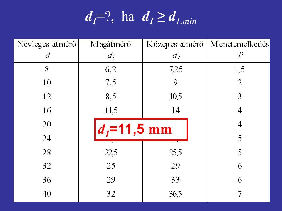 d1= , ha d1 ≥ d1,min d1=11,5 mm