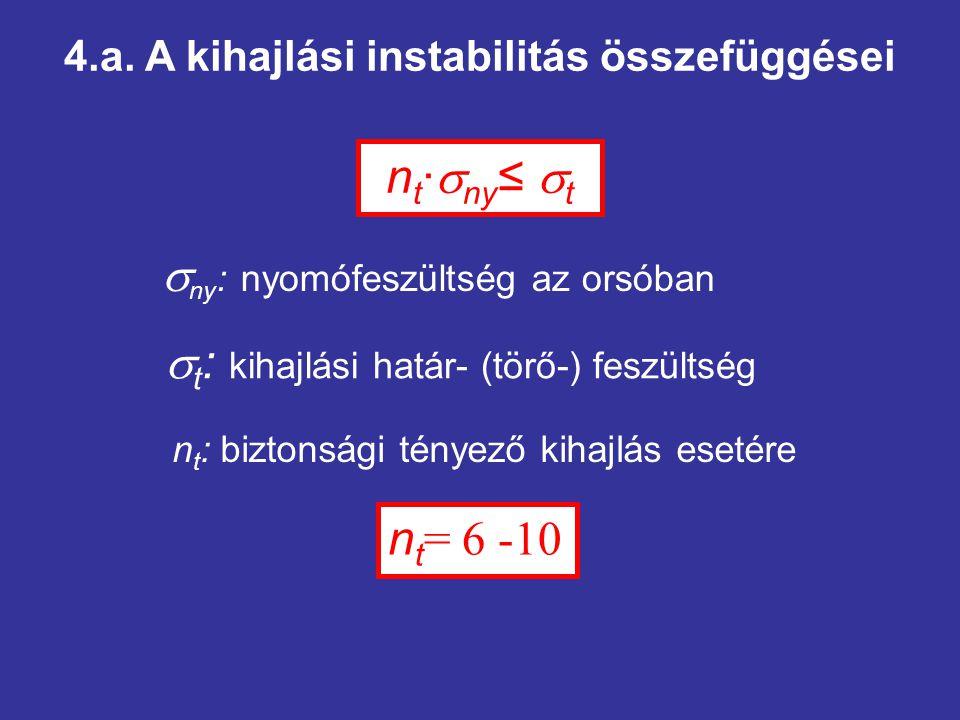 4.a. A kihajlási instabilitás összefüggései