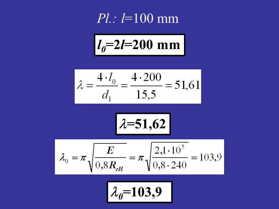 Pl.: l=100 mm l0=2l=400 mm l0=2l=200 mm =51,62 0=103,9