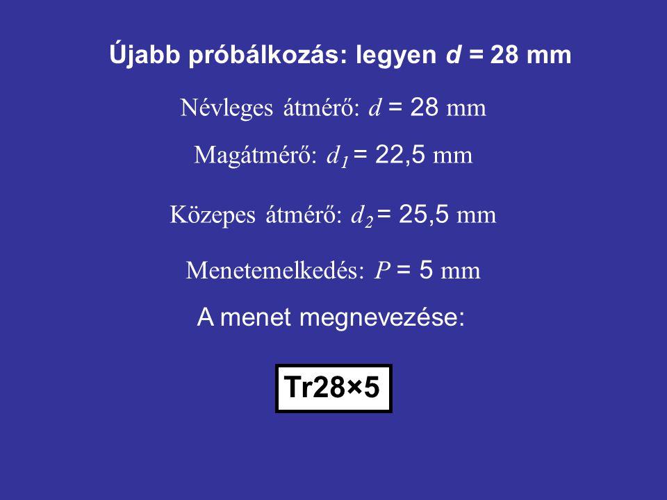 Tr28×5 Újabb próbálkozás: legyen d = 28 mm Névleges átmérő: d = 28 mm