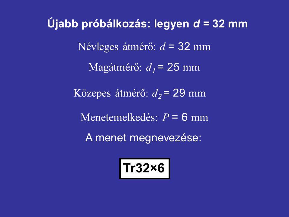 Tr32×6 Újabb próbálkozás: legyen d = 32 mm Névleges átmérő: d = 32 mm
