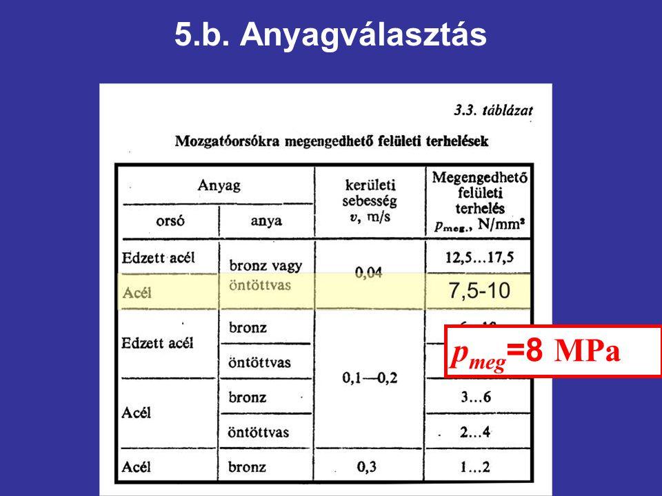 5.b. Anyagválasztás pmeg=8 MPa