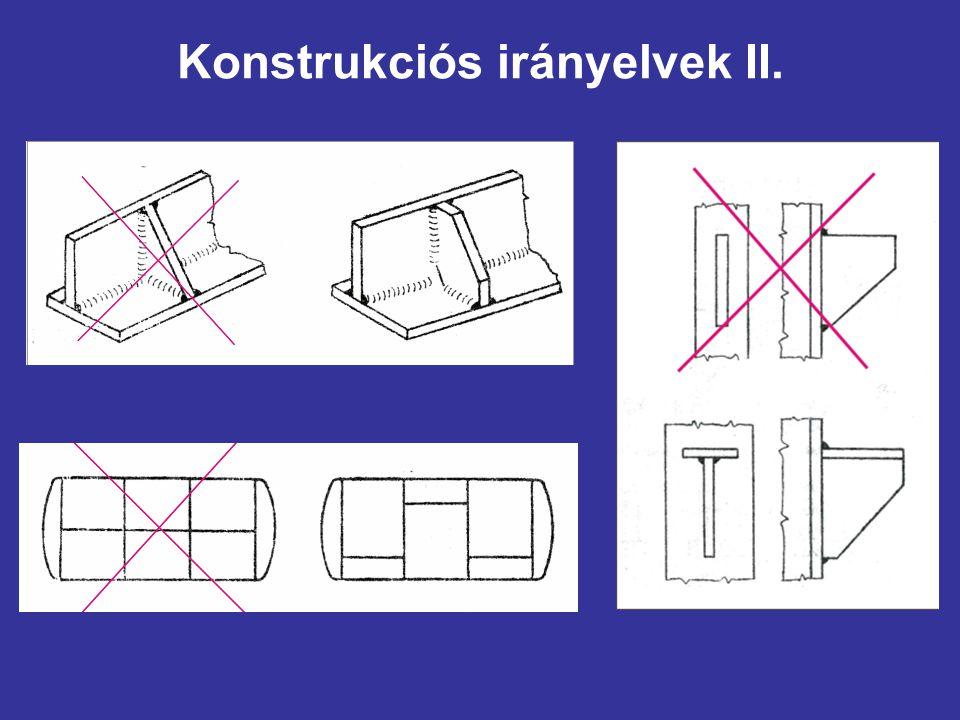 Konstrukciós irányelvek II.
