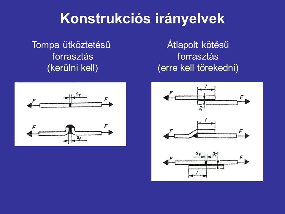 Konstrukciós irányelvek