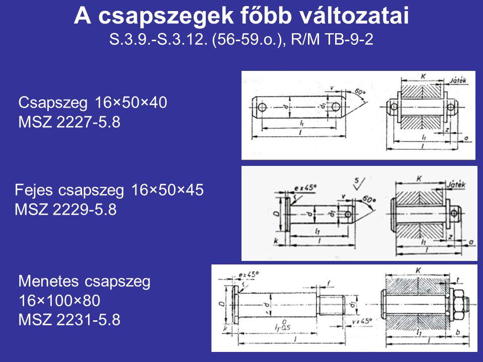 A csapszegek főbb változatai S.3.9.-S.3.12. (56-59.o.), R/M TB-9-2