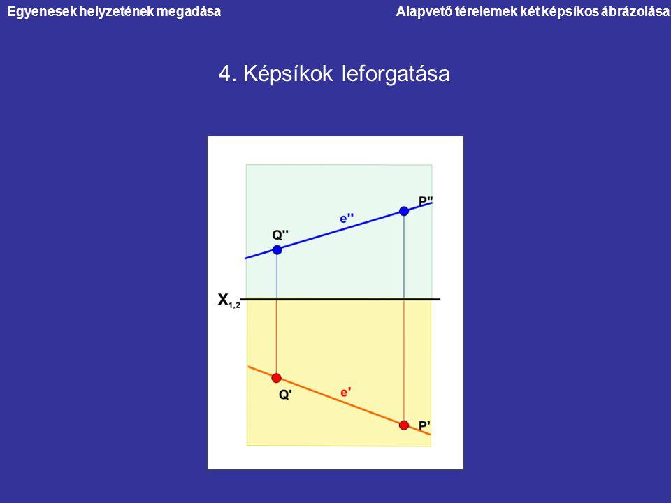 4. Képsíkok leforgatása Egyenesek helyzetének megadása