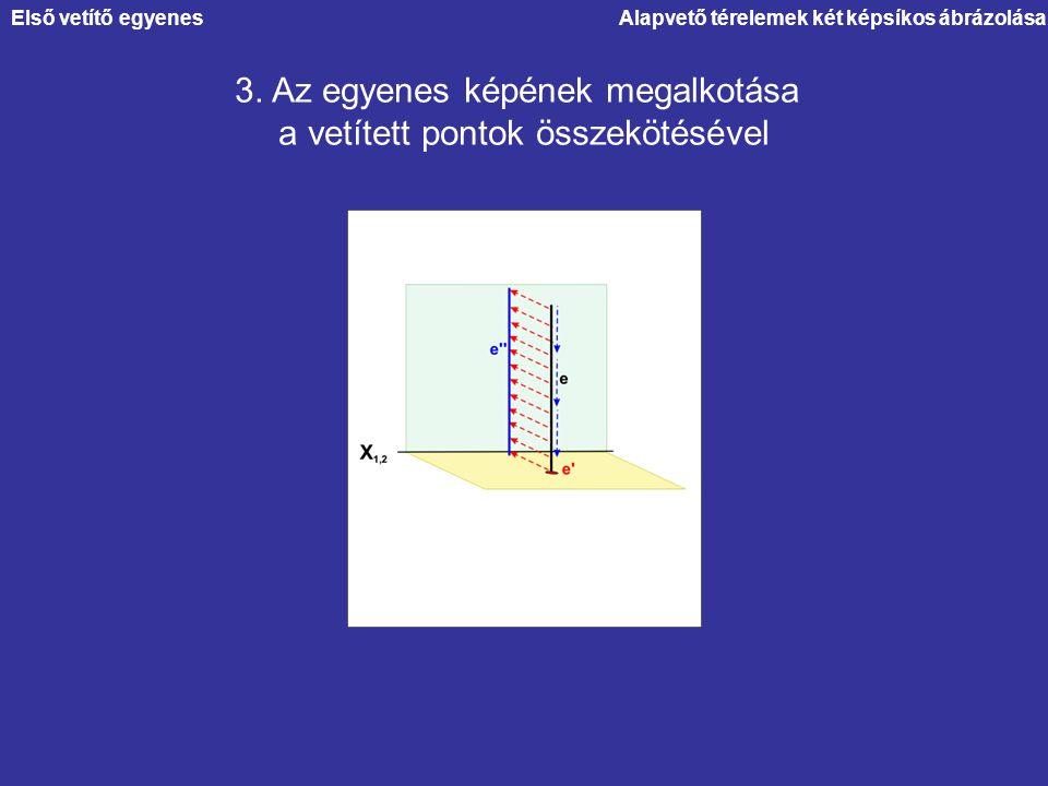 3. Az egyenes képének megalkotása a vetített pontok összekötésével
