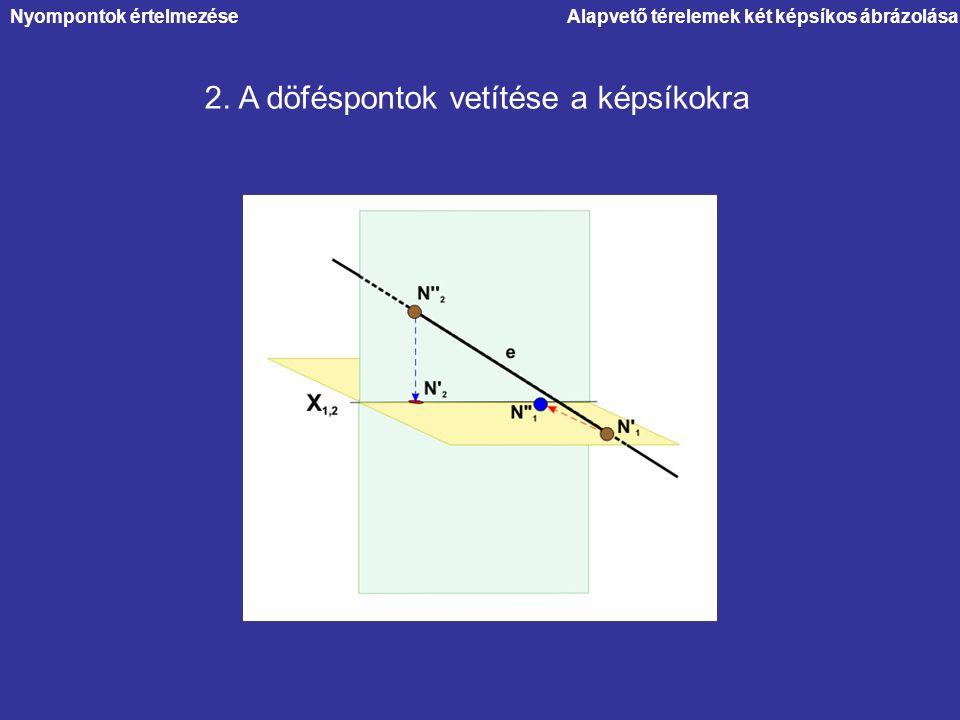 2. A döféspontok vetítése a képsíkokra