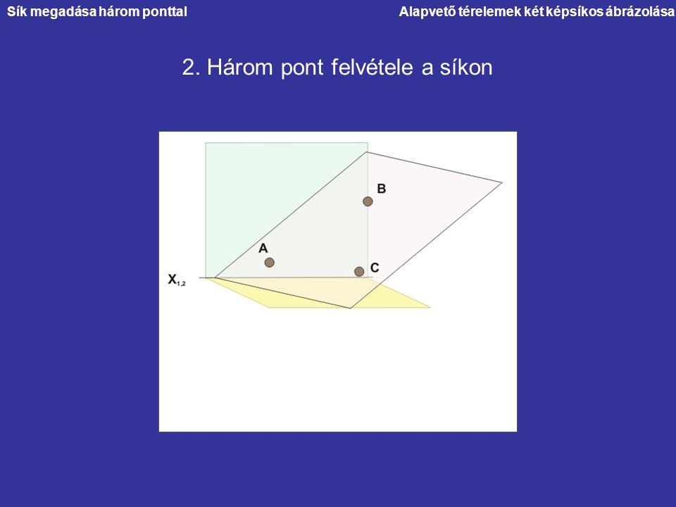 2. Három pont felvétele a síkon