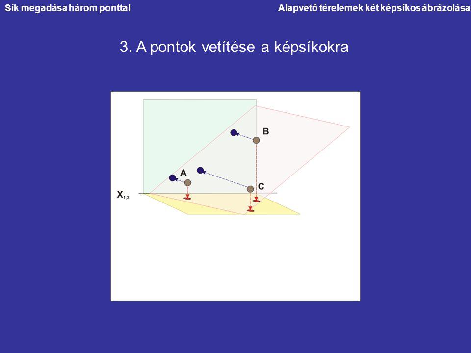3. A pontok vetítése a képsíkokra