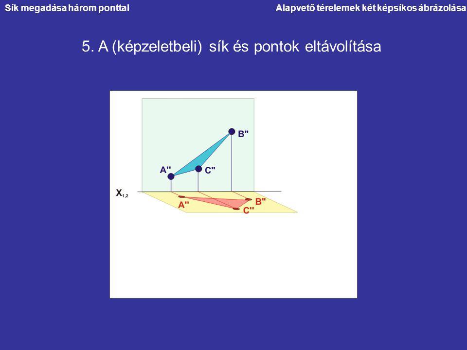 5. A (képzeletbeli) sík és pontok eltávolítása