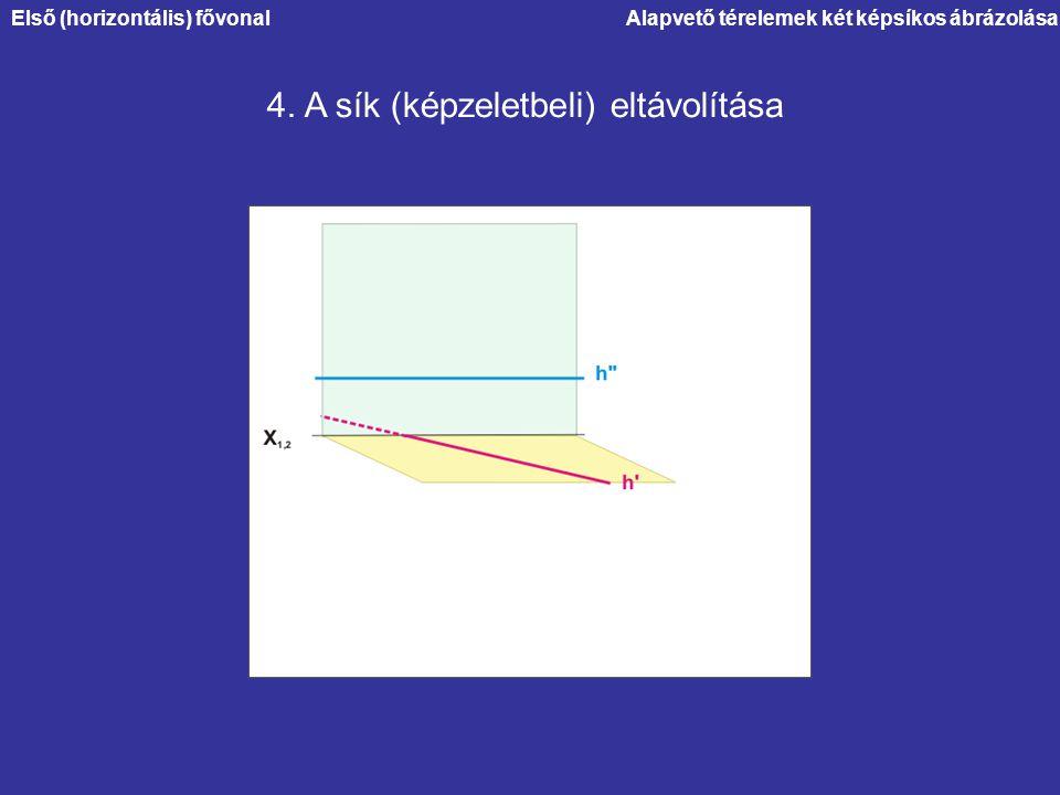 4. A sík (képzeletbeli) eltávolítása