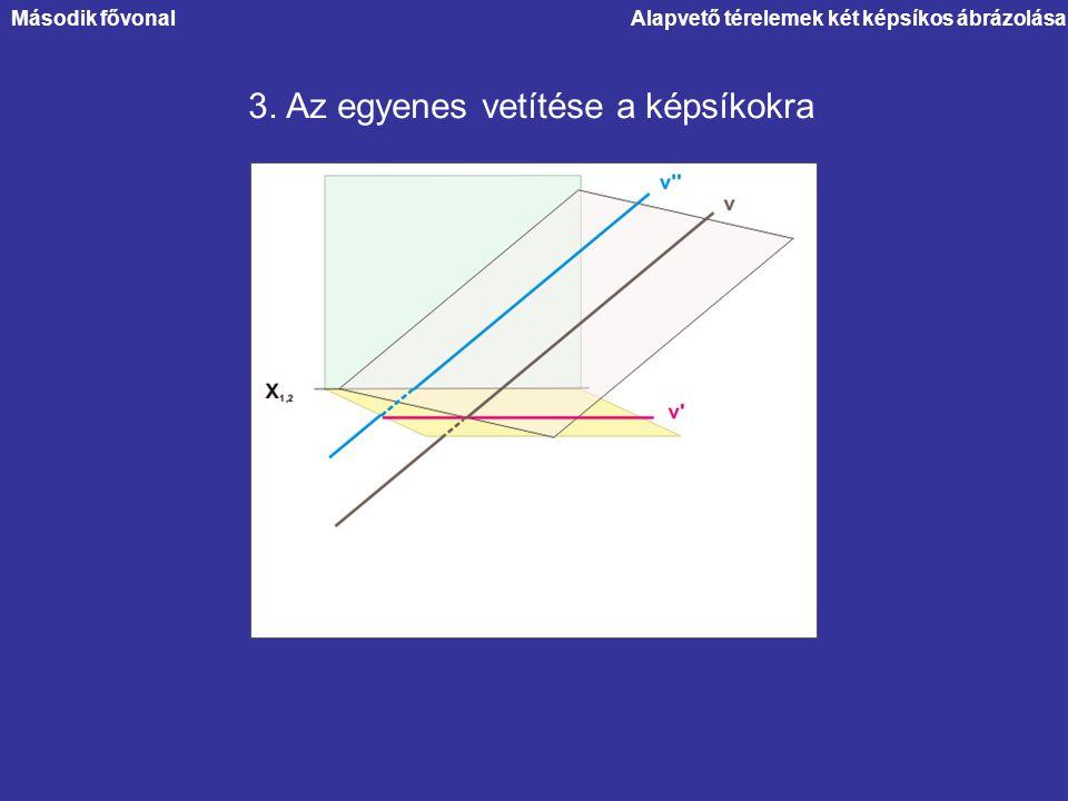 3. Az egyenes vetítése a képsíkokra