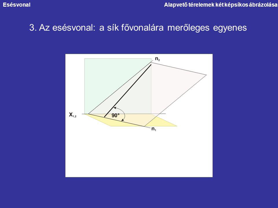3. Az esésvonal: a sík fővonalára merőleges egyenes