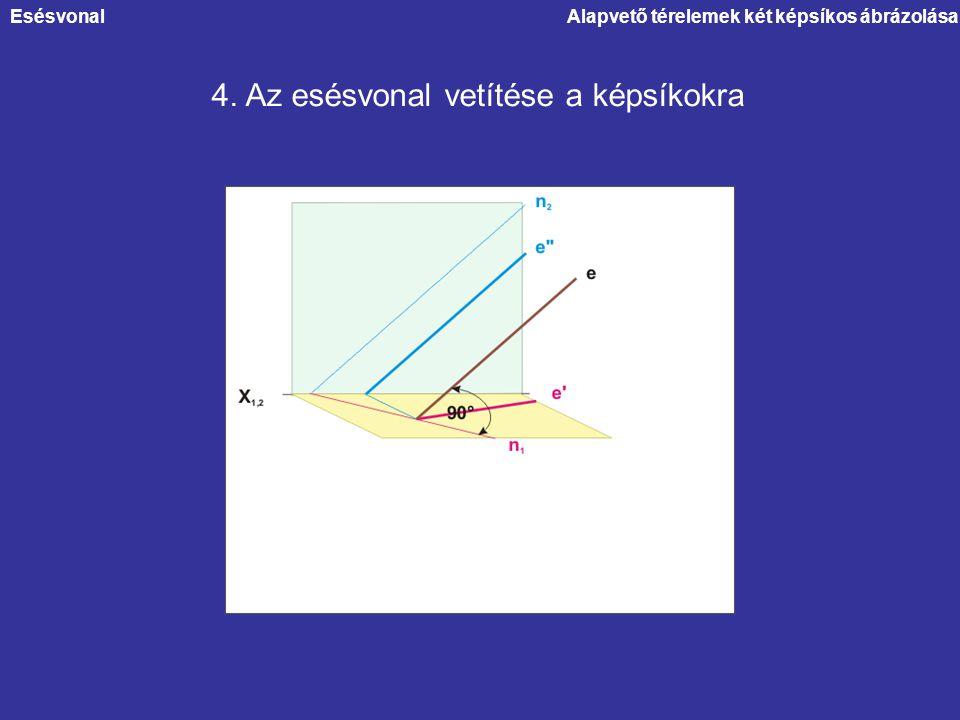 4. Az esésvonal vetítése a képsíkokra
