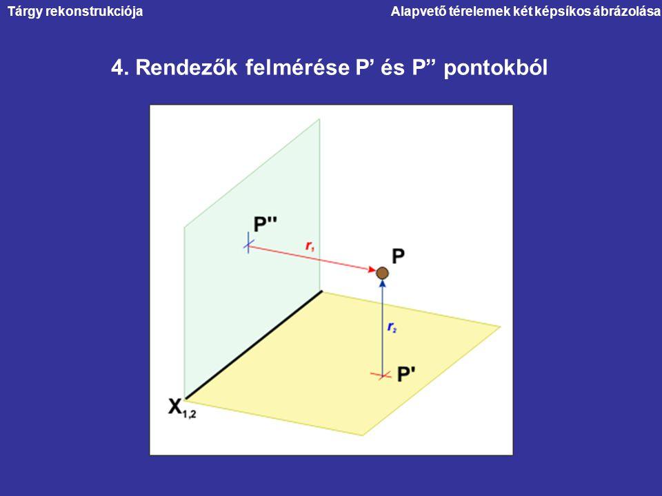 4. Rendezők felmérése P' és P pontokból