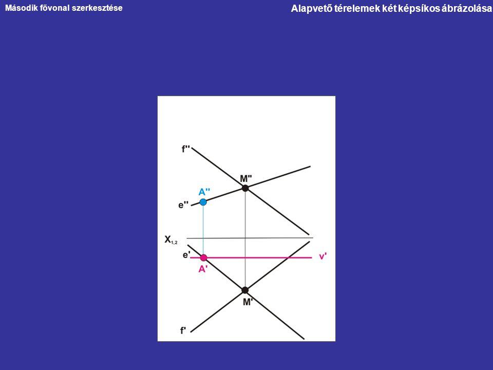 Alapvető térelemek két képsíkos ábrázolása