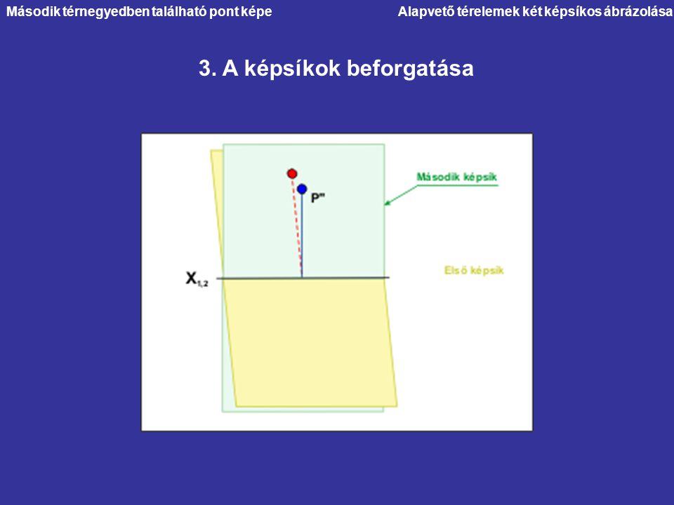 Második térnegyedben található pont képe