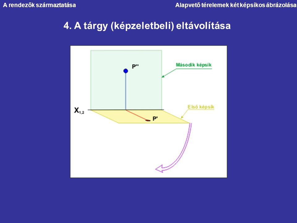 4. A tárgy (képzeletbeli) eltávolítása