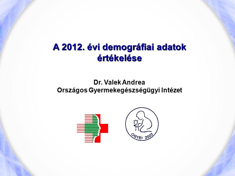 A 2012. évi demográfiai adatok értékelése