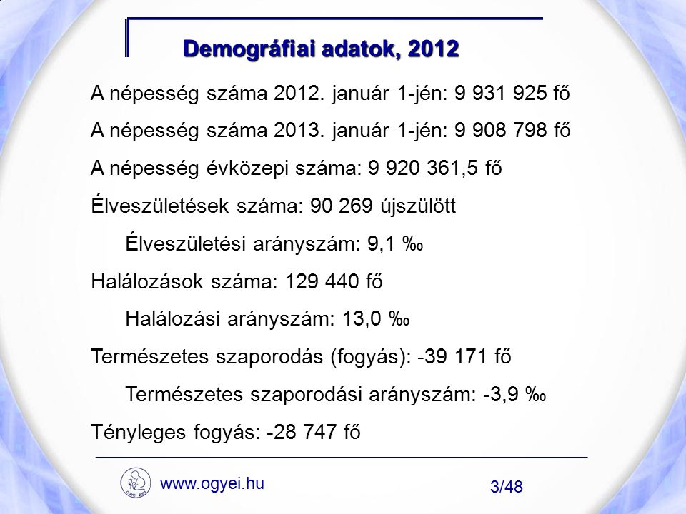 Demográfiai adatok, 2012 A népesség száma 2012. január 1-jén: 9 931 925 fő. A népesség száma 2013. január 1-jén: 9 908 798 fő.