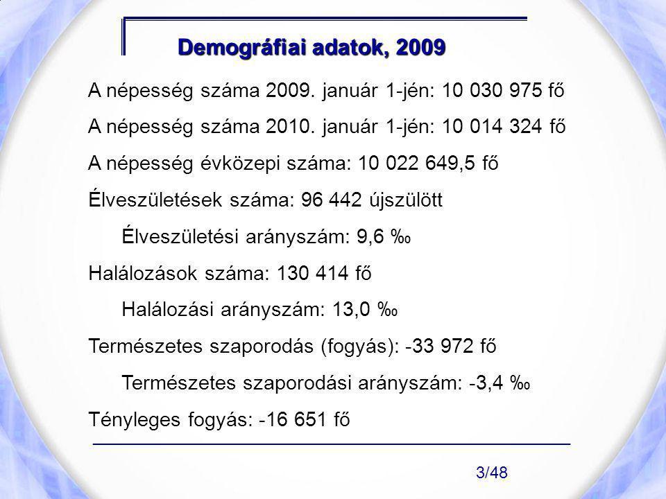 Demográfiai adatok, 2009 A népesség száma 2009. január 1-jén: 10 030 975 fő. A népesség száma 2010. január 1-jén: 10 014 324 fő.