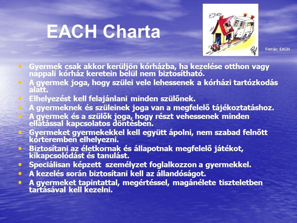 EACH Charta Forrás: EACH. Gyermek csak akkor kerüljön kórházba, ha kezelése otthon vagy nappali kórház keretein belül nem biztosítható.