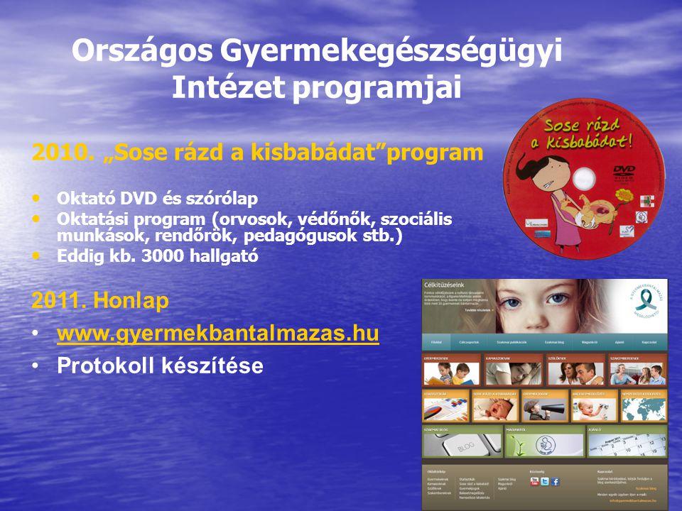 Országos Gyermekegészségügyi Intézet programjai