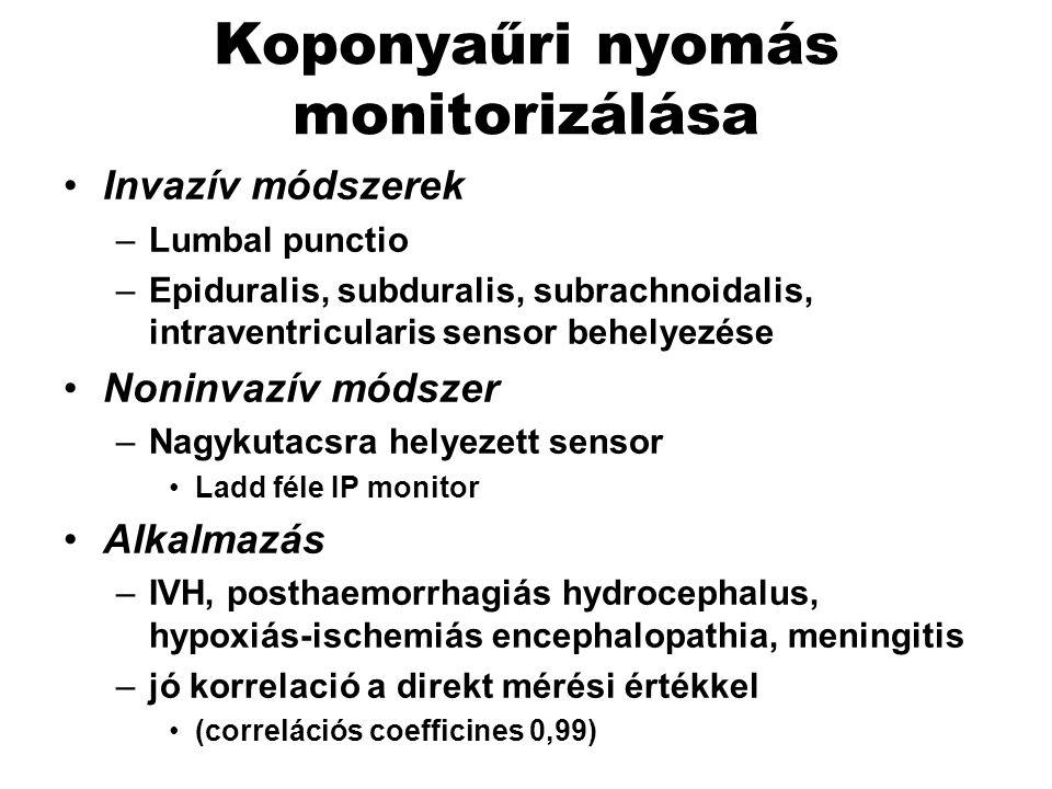 Koponyaűri nyomás monitorizálása