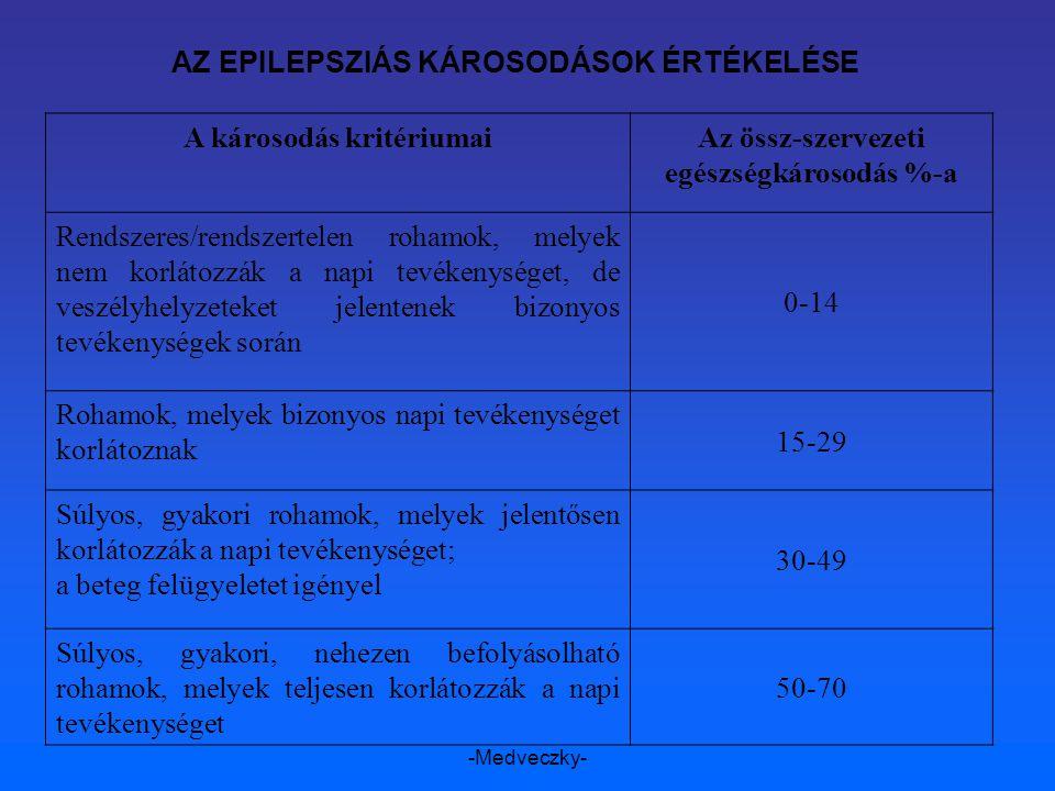 AZ EPILEPSZIÁS KÁROSODÁSOK ÉRTÉKELÉSE A károsodás kritériumai