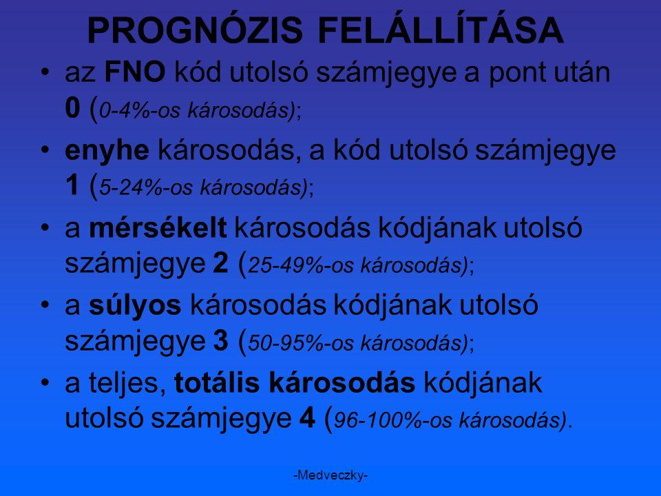 PROGNÓZIS FELÁLLÍTÁSA