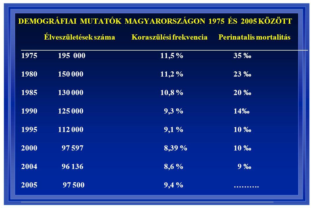 DEMOGRÁFIAI MUTATÓK MAGYARORSZÁGON 1975 ÉS 2005 KÖZÖTT