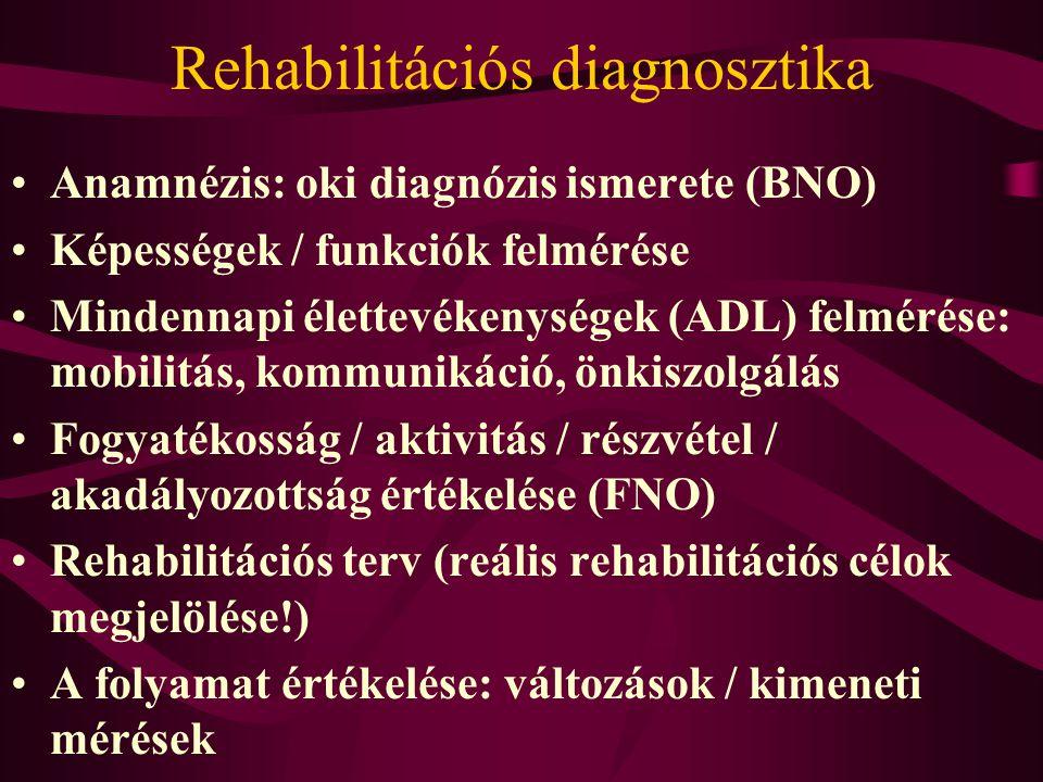 Rehabilitációs diagnosztika