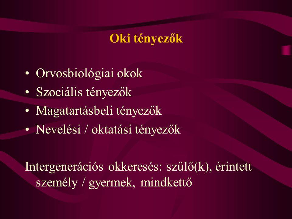 Oki tényezők Orvosbiológiai okok. Szociális tényezők. Magatartásbeli tényezők. Nevelési / oktatási tényezők.