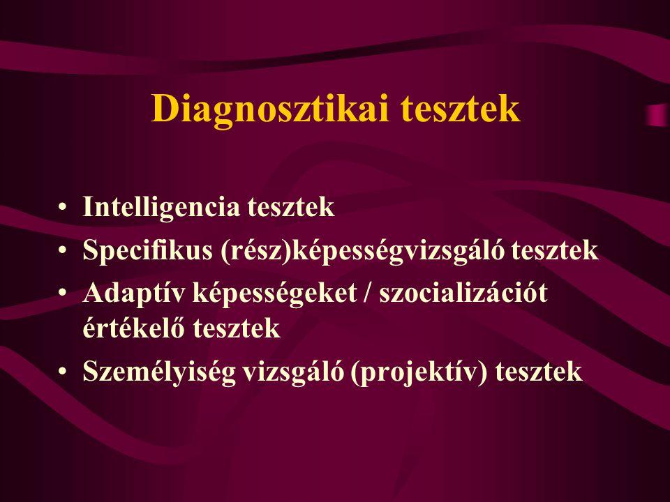 Diagnosztikai tesztek