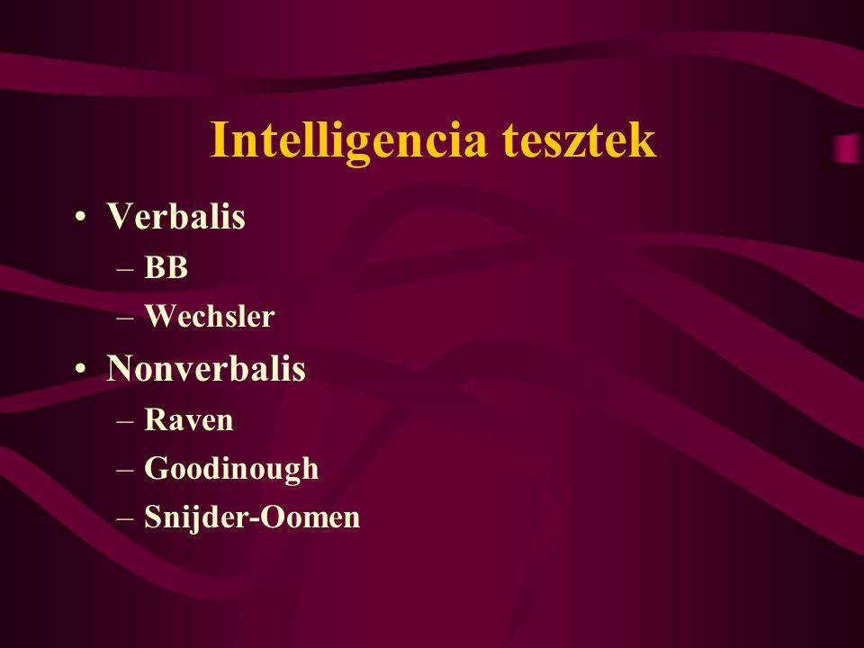 Intelligencia tesztek