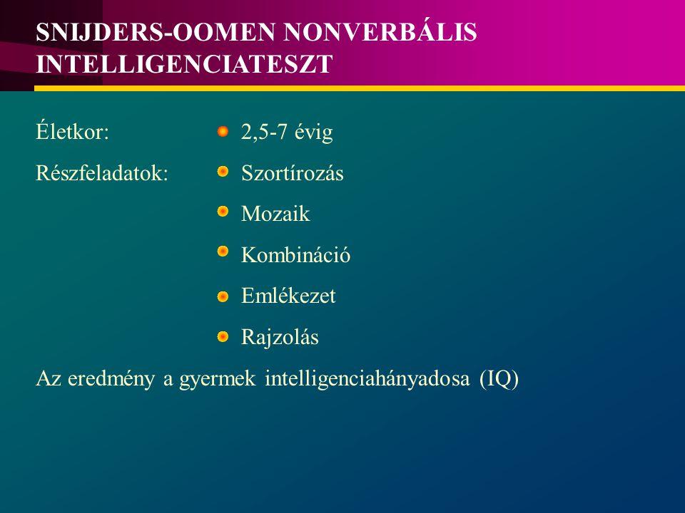 SNIJDERS-OOMEN NONVERBÁLIS INTELLIGENCIATESZT