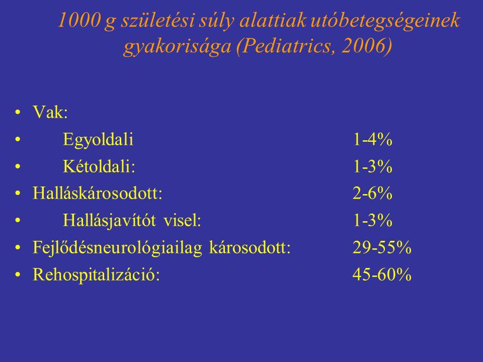 1000 g születési súly alattiak utóbetegségeinek gyakorisága (Pediatrics, 2006)